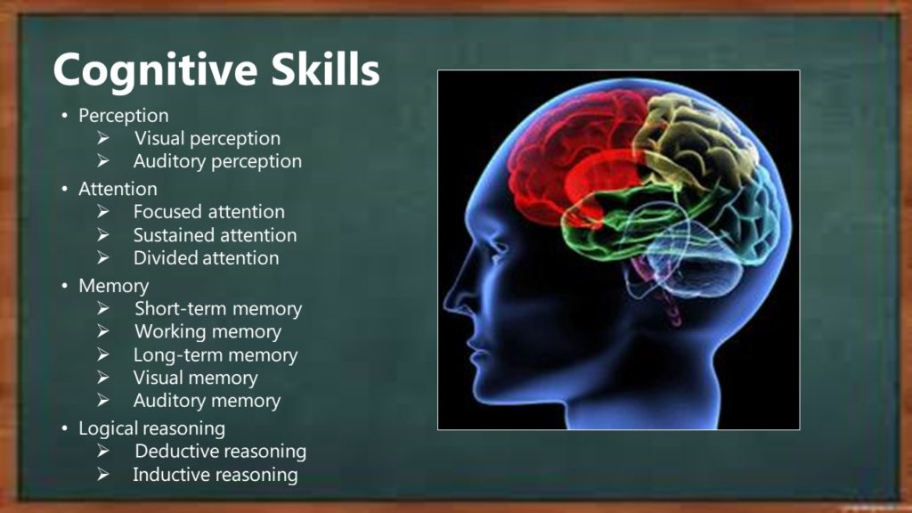 Image lists the core cognitive skills that can can be divided into perception, attention, memory and logical reasoning.